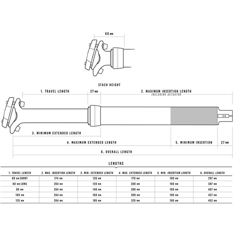 クランクブラザーズ ハイライン ドロッパーシートポスト XC/グラベル 20210519