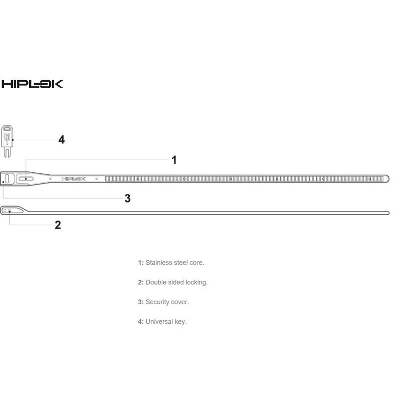 ヒップロック Z LOK 2本入り ステンレスプレート入りナイロンカバー ロック