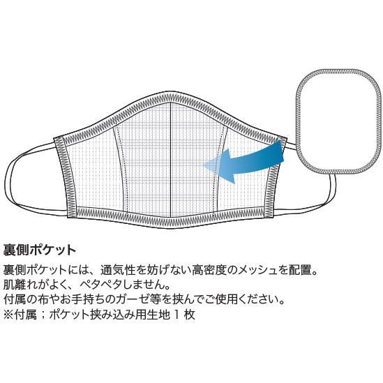 【M便】パールイズミ 【MSK-02】 夏用マスク 3.ネイビー 1枚 布マスク