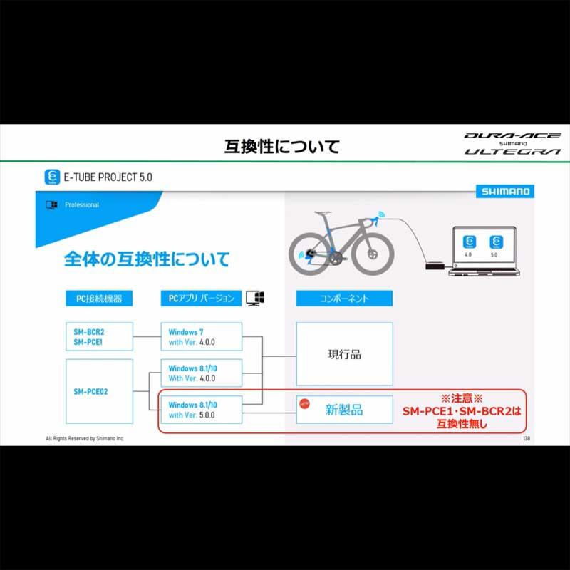 シマノ 新型デュラエース R9270(Di2&油圧ブレーキ仕様) キット