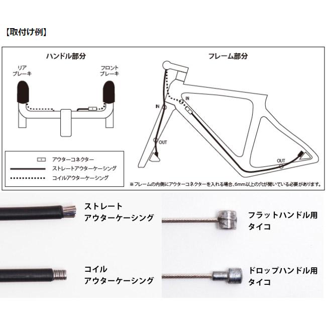 【特急】グロータック 機械式ディスクブレーキケーブルセット