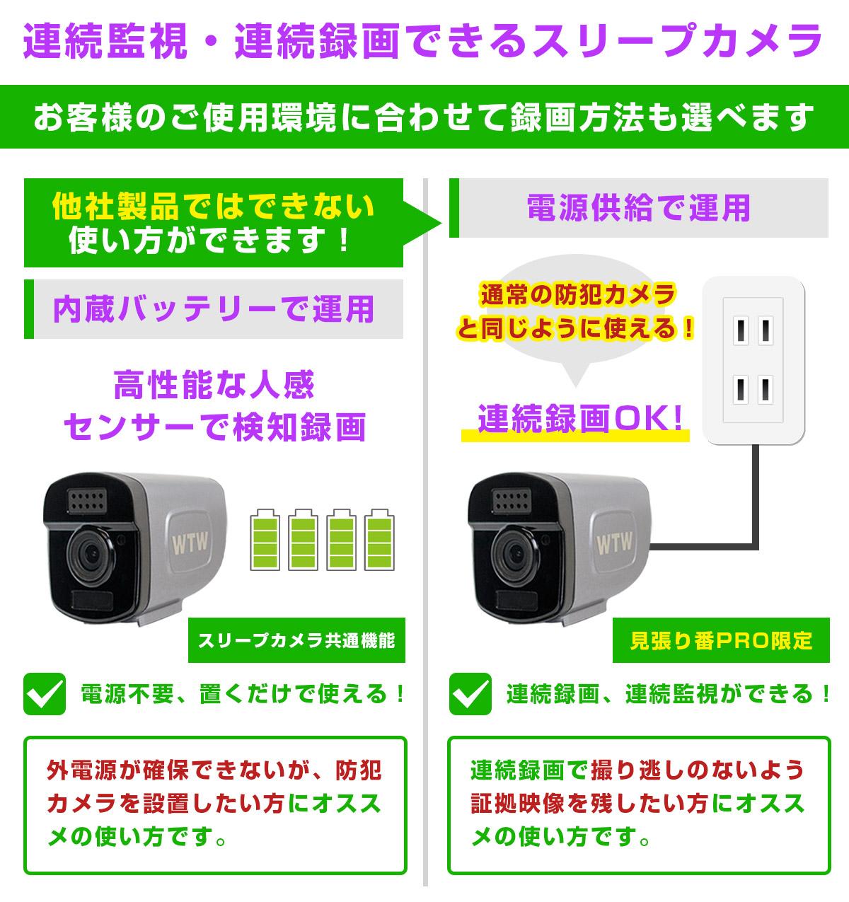 屋外 WiFi ワイヤレス 家庭用 防犯カメラ 連続録画 電源不要「見張り番PRO」