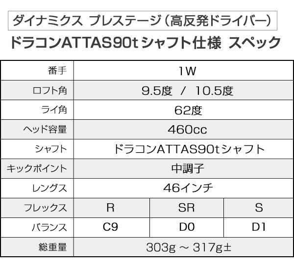 【3本セット】【高反発】ダイナミクスプレステージ + フォーサイトFW <標準カーボンシャフト仕様>