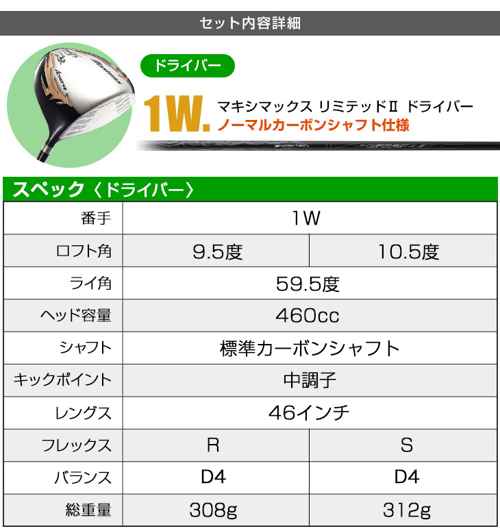 マキシマックスリミテッド2ドライバー + マキシマックスFW+UT 5本セット 標準カーボンシャフト仕様