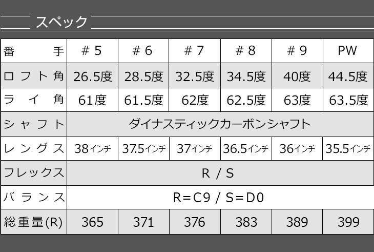 【6本セット】ダイナミクス アイアン (#5-9,PW) 標準カーボンシャフト仕様
