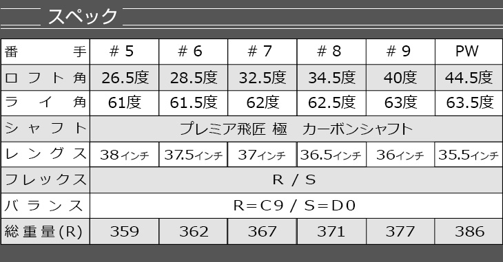 【6本セット】ダイナミクス アイアン (#5-9,PW)プレミア飛匠・極シャフト仕様