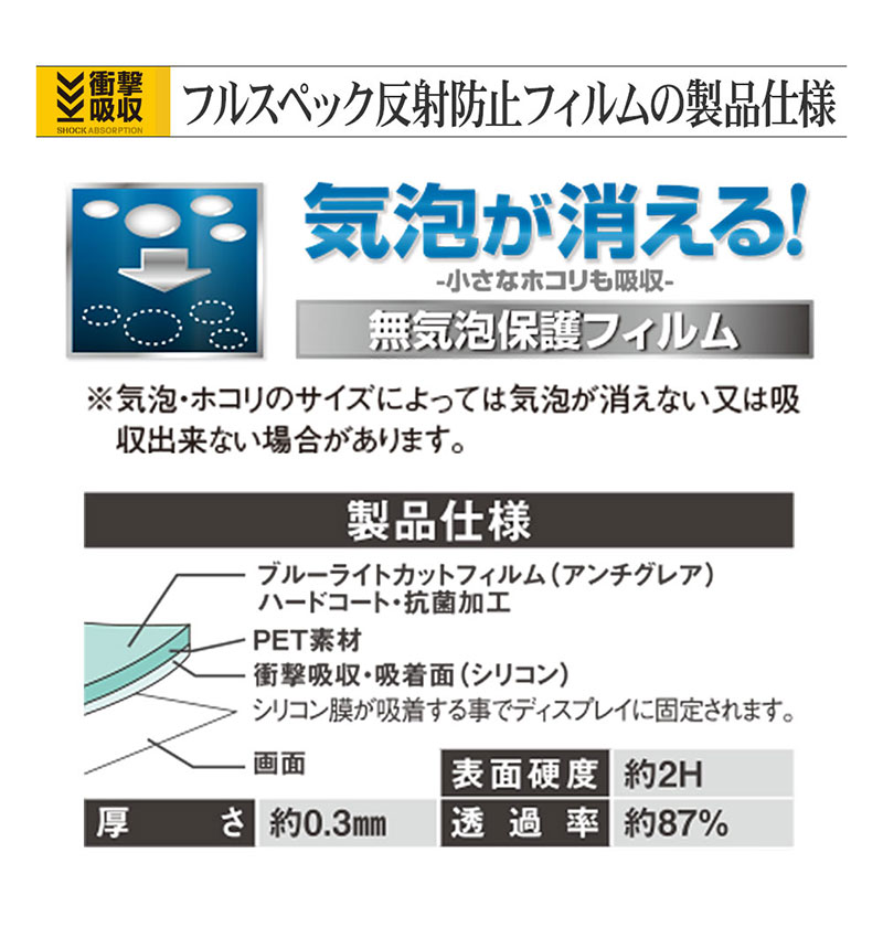 Xperia 1 II 衝撃吸収フルスペック 反射防止フィルム/クリア JY2345XP12