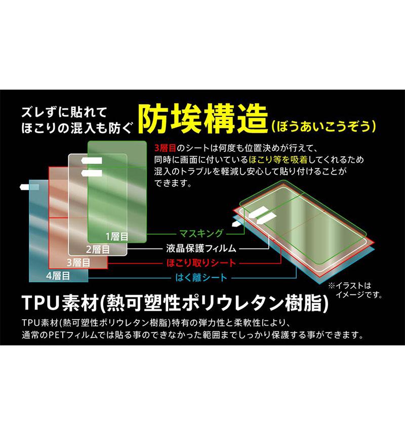 Xperia 5 II フィルム TPU 光沢 フルカバー 衝撃吸収 光沢 RT-RXP5M2F/WZD