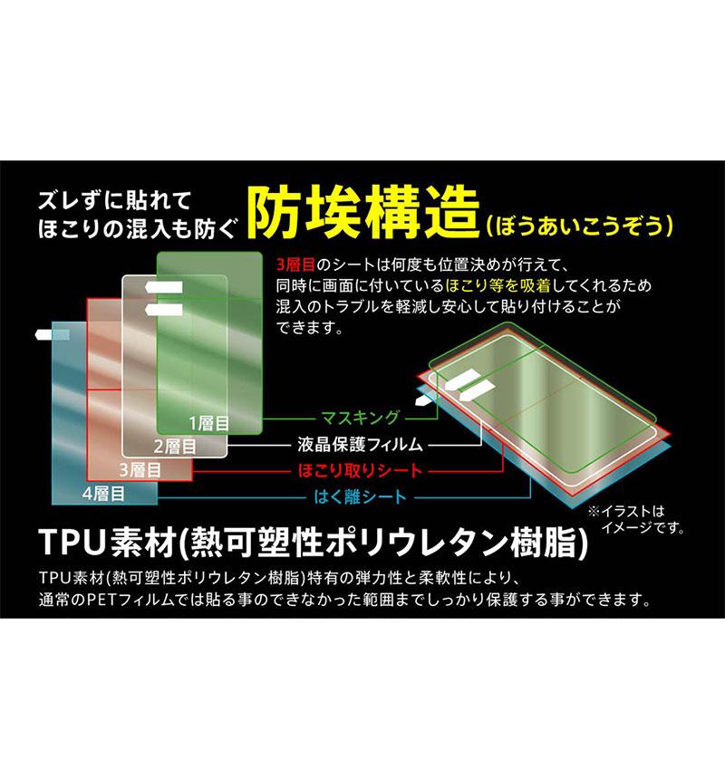 Xperia 5 II フィルム TPU 反射防止 フルカバー 衝撃吸収 反射防止 RT-RXP5M2F/WZH