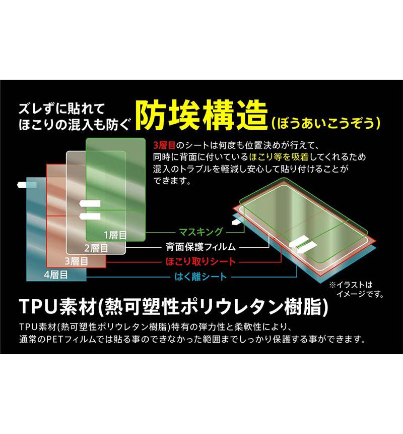 Xperia 10 II フィルム 背面 TPU 反射防止 衝撃吸収 カメラレンズフィルム 反射防止 RT-XP10F/WBHC