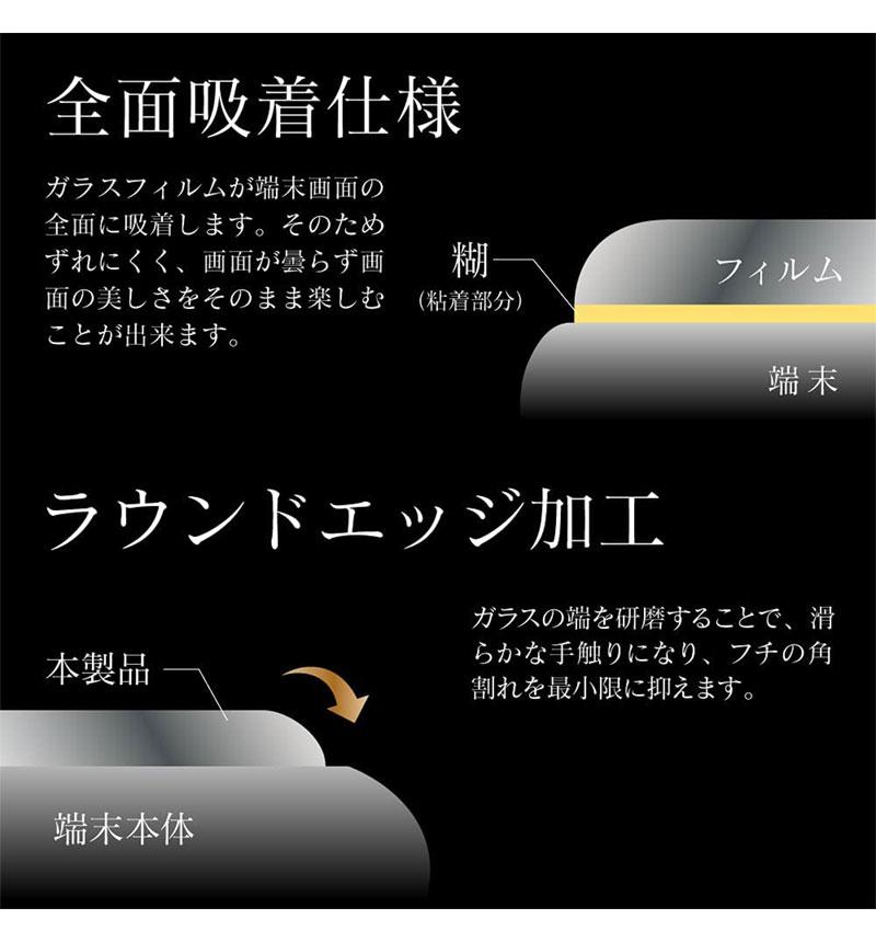 Xperia 10 III/Xperia 10 III Lite 超強化ガラス ブルーライトカット ブルーライトカット GR-21SX2G02