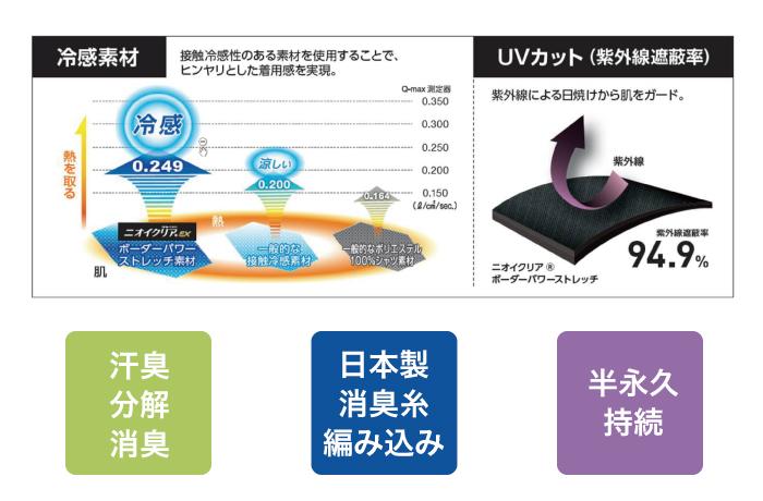 【メール便OK】ニオイクリア/消臭アームカバー G-236