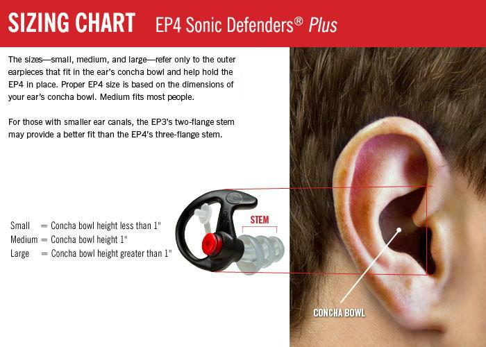 シュアファイア 耳栓 EP4-BK ソニックディフェンダープラス /ブラック イヤープロ