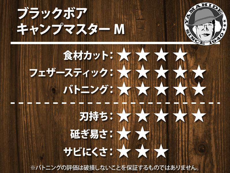 ブラックボア キャンプ マスター M シースナイフ ,鍛造ナイフ特集 ,Black Boar Camp master Custom Knife