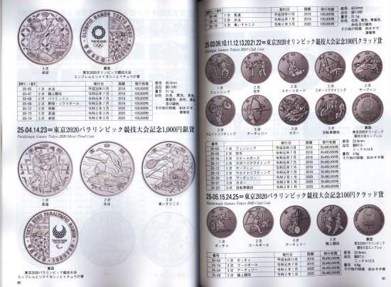 日本貨幣カタログ 2020年版