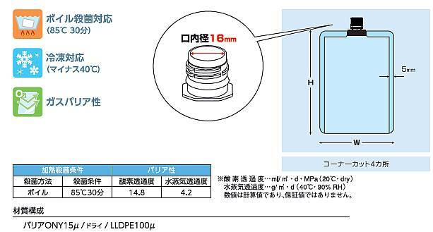 DP16-SN0300 透明16口径キャップ袋300ml(底開き)120×240 500枚