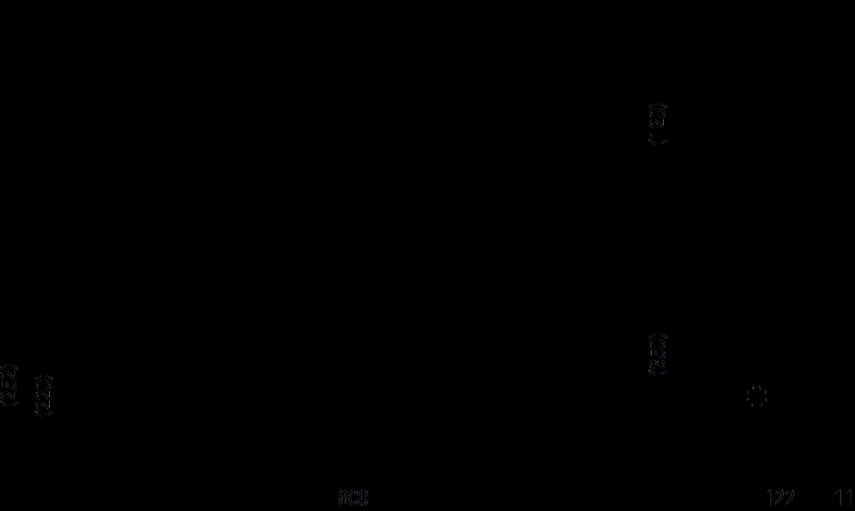 3039 シーラーNL-602K 白
