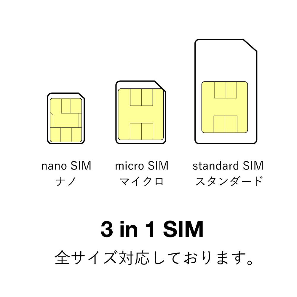 アメリカ・ハワイSIM  サクっとSIM for iPhone<br>LTE+テザリング+通話+SMS