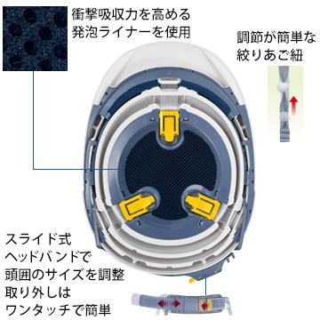 防災用 折りたたみ ヘルメット OSAMET オサメット 1個 飛来落下物用 厚生労働省労働安全衛生法規格限定試験合格品