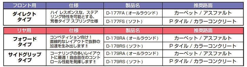 RWDドリフト用 スプリングセット(6種セット)