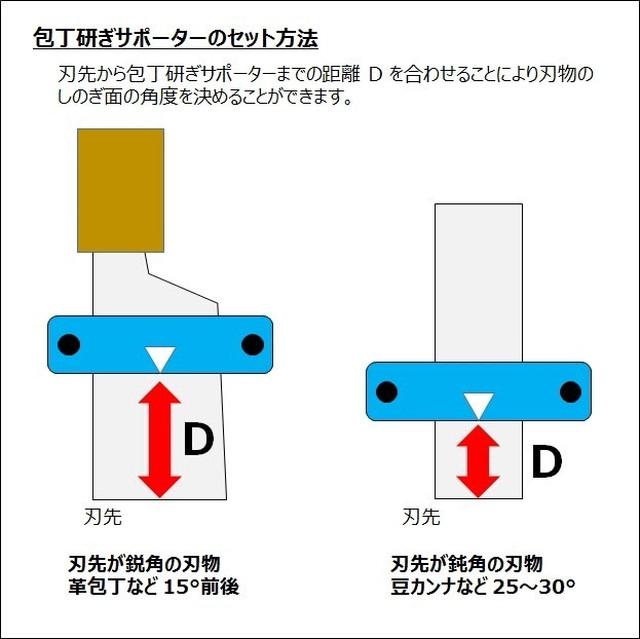 包丁研ぎサポーター・スペシャルパッケージ