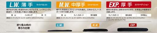 モンベル スーパーメリノウールEXP(厚手)タイツ男性用 1107585