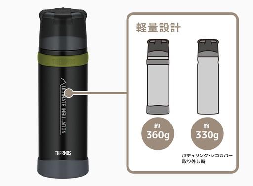 サーモス ステンレスボトル 0.75L / FFX-751