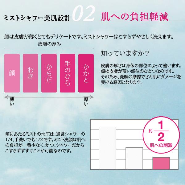 SANEI 三栄水栓 ミストシャワー ヘッド グリーン PS3062-80XA-LG2【送料無料】