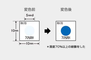 湿度インジケータ RH70 (1点式・変色湿度70%)