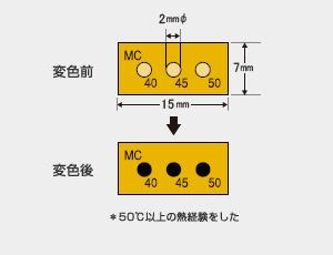 サーモカラーセンサー 3MC120 (3点式・120~130℃)