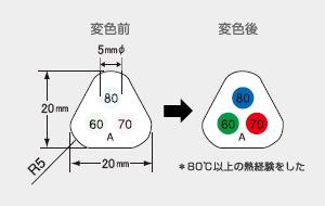サーモカラーセンサー H80E (3点式・80-90-100℃)