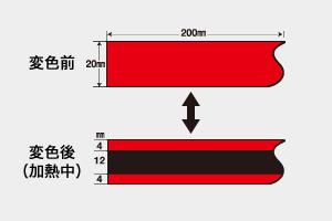 サーモテープ TR-70 (可逆・1点式・変色温度70℃)