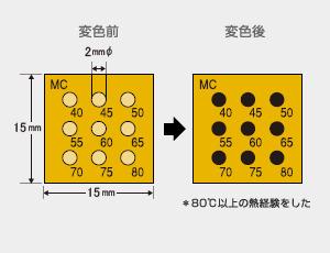 サーモカラーセンサー 9MC40 (9点式・40~80℃)