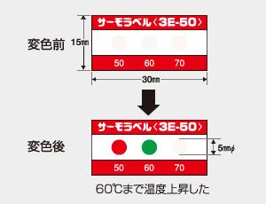 サーモラベル 3E-50 (3点式・50-60-70℃)