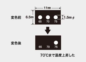 サーモラベル スーパーミニ3K-65 (3点式・65-75℃)