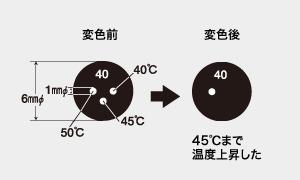 サーモラベル スーパーミニ3R-90 (3点式・90-100℃)