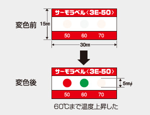 サーモラベル 3E-180 (3点式・180-190-200℃)