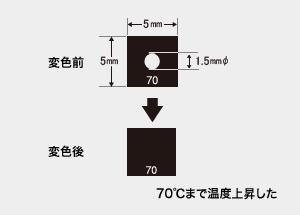 サーモラベル スーパーミニ1K-75 (1点式・変色温度75℃)