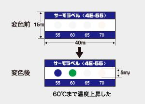 サーモラベル 4E-70 (4点式・70-75-80-85)
