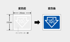 メデシルラベル MD-0(可逆・1点式・0℃)冷蔵・パーシャル用
