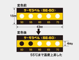サーモラベル 5E-50 (5点式・50-70℃)