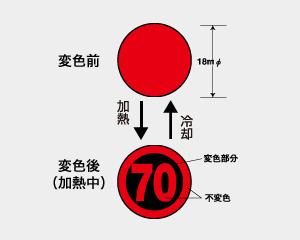 数字サーモワッペン WR-40 (可逆・1点式・変色温度40℃)