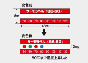 サーモラベル 8E-50 (8点式・50-120℃)