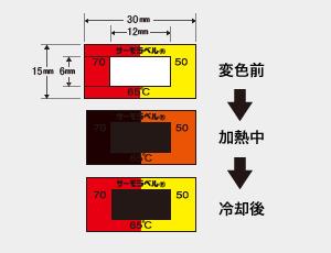 組合せサーモラベル A-80 (可逆・不可逆・3点式・80℃)
