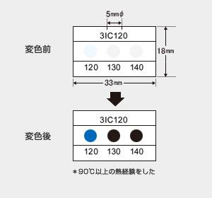 サーモカラーセンサー 3IC120 (3点式・120-140℃)