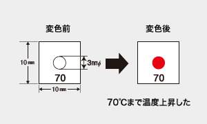 サーモラベル F-85 (1点式・変色温度85℃)