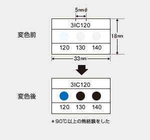 サーモカラーセンサー 3IC160 (3点式・160-180℃)