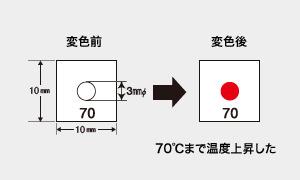サーモラベル F-105 (1点式・変色温度105℃)