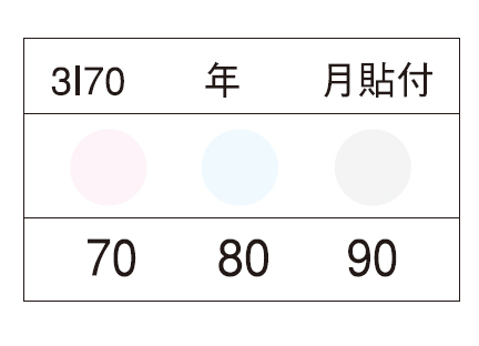 サーモカラーセンサー 3I45 (3点式・45-55-65℃)