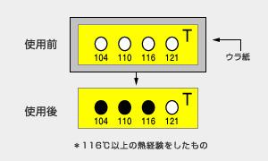 ヒートラベル MNシリーズ(超小型・4点式温度ラベル・不可逆タイプ)